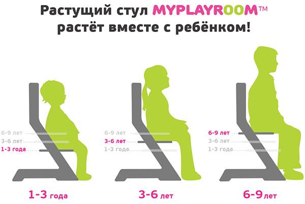 Детский растущий стульчик MYPLAYROOM™ с изменяемой высотой сидения (3 положения) на вырост
