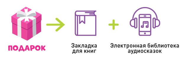 Монтессори-полочка-для-книг_подарок_3.jpg