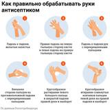 Антисептический гель для рук, 100 мл 2