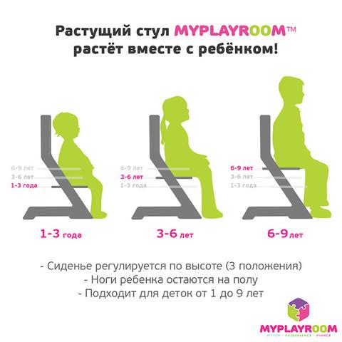Растущий стульчик MYPLAYROOM™ к столу-песочнице, голубой 4